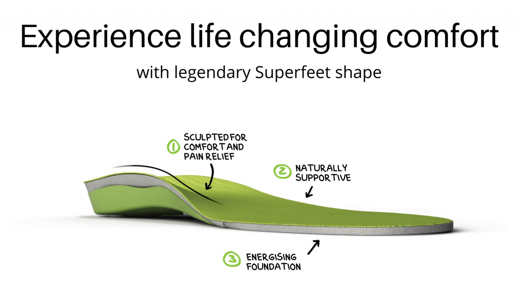 EXPERIENCE life changing comfort with legendary Superfeet shape